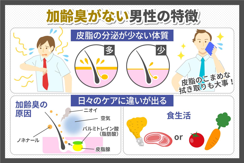 加齢臭しない男性の特徴は?する男性と何が違う?(1)